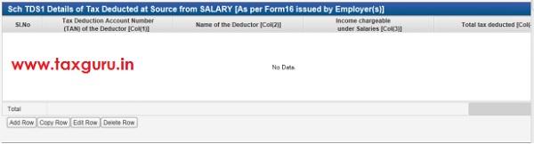 Income Tax Returns Filing Procedure 5