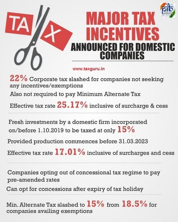 Major Tax Incentives Announced for Domestic Companies