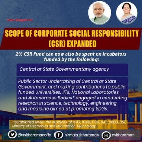 Scope of Corporate Social Responsibility (CSR) Expanded