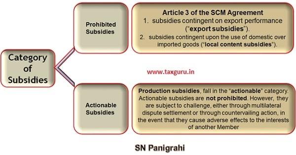 Categories of Subsidies