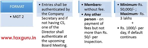Register of Debenture-holders 2