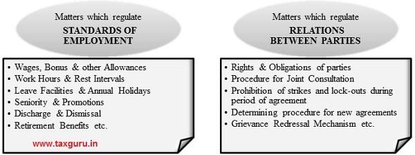 Standard of Employment