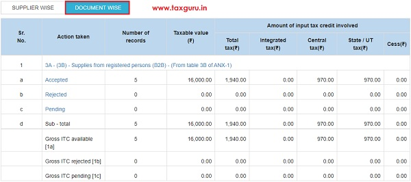 Online Upload and Download of Form GST ANX-2 JSON File Image 3
