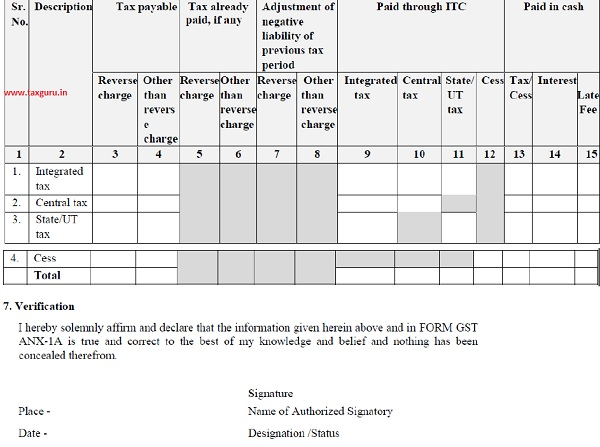 Payment of tax chart