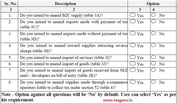 Questioner for filing FORM GST ANX-1A i.e. Amendment to FORM GST ANZ-1