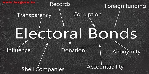 Concept of electoral bonds and its effects on politics of India written on blackboard
