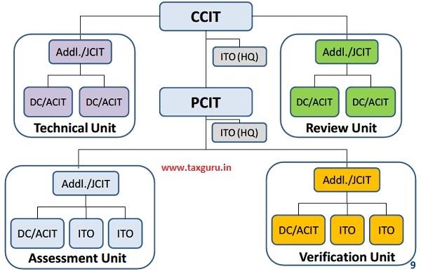Regional e-Assessment Centers (ReAC)
