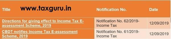 CBDT Notifications Regarding E-Assessment Scheme 2019