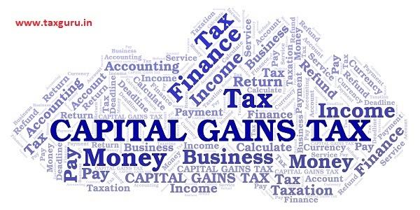 Capital Gains Tax word cloud.