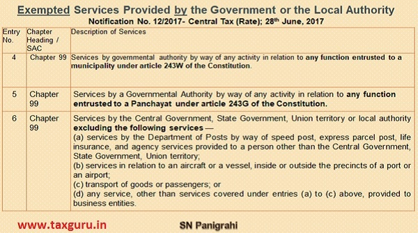 Exempted Services Provided by Government or the Local Authority