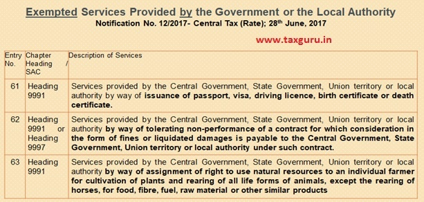 Exempted Services Provided by the Government or the Local Authority 2