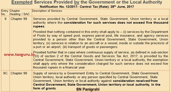 Exempted Services Provided by the Government or the Local Authority