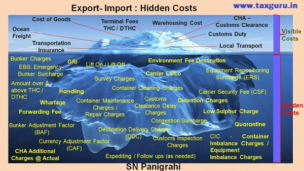 Export- Import- Hidden Cost