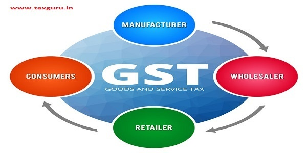 GST process and cycle Goods and Services Tax- Wholesaler retailer manufacturer consumer