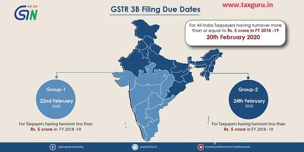 GSTR 3B Filing Due Dates