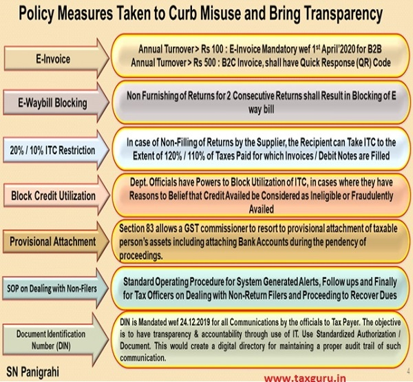 Policy Measures take in recent times as follows are expected to curb misuse and brings transparency