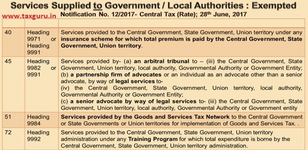 Services Supplied to Government Local Authorities Exempted 2