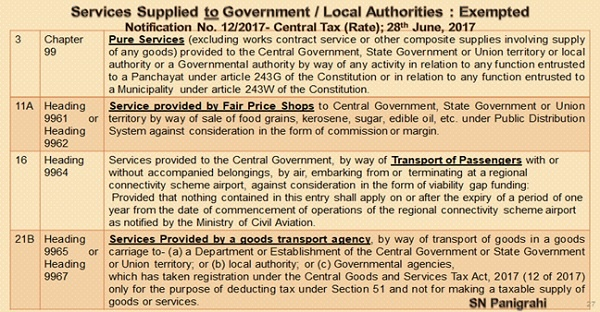 Services Supplied to Government Local Authorities Exempted
