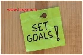 Set Goals images