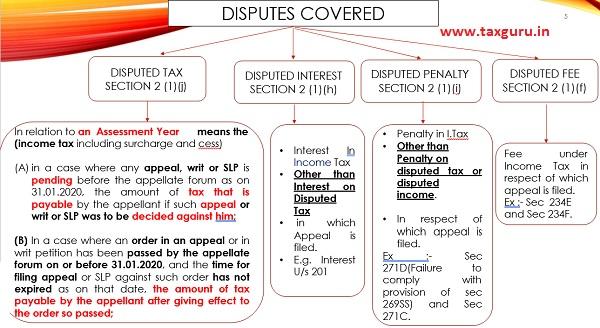Dispute Covered