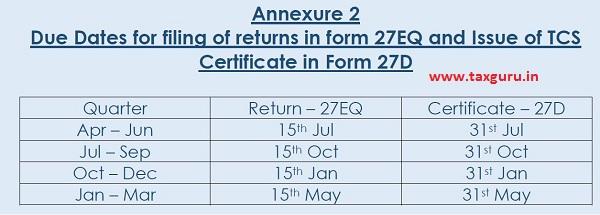 Filing of return in form 27EQ