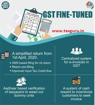GST Fined tuned
