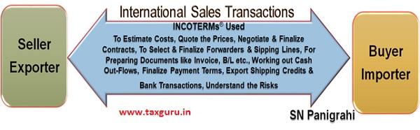 International Sales Transaction