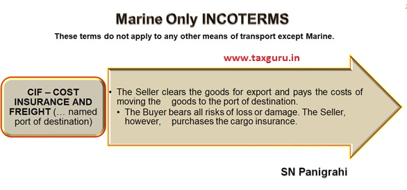 Marine only Incoterms images 1