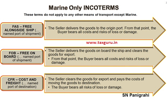 Marine only Incoterms