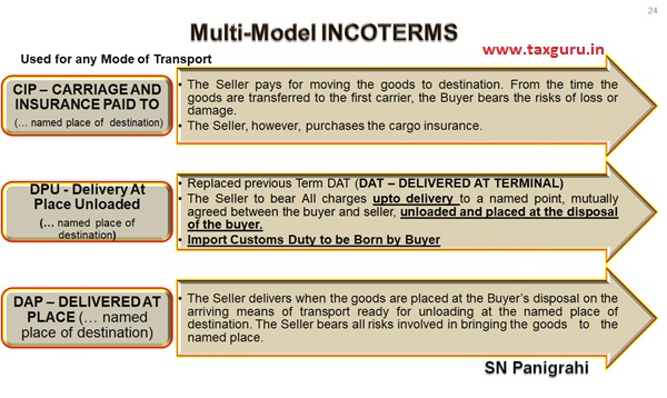 Multi Model Incoterms images 1