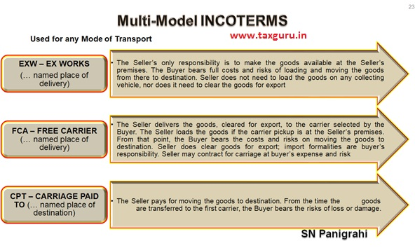Multi Model Incoterms