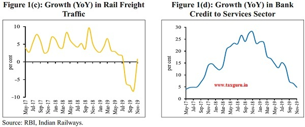 Rail Freight TrafficRail Freight Traffic