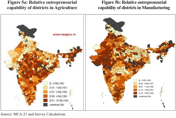 Relative entrepreneurial capability of districts in Agriculture