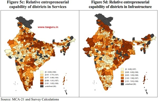 Relative entrepreneurial capability of districts in Infrastructure
