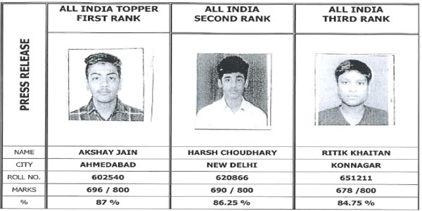 Toppers Of CA Intermediate (New) Examination November - 2019