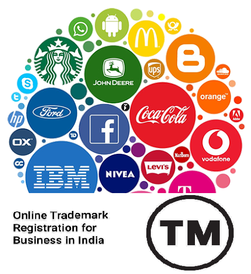 Trademark in India