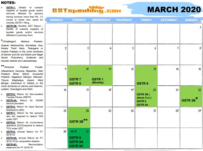 GST compliance calendar March 2020
