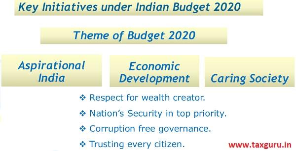 Key intiatives under India Budget 2020