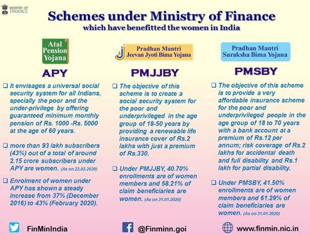 Schemes under ministry of finance Image 2
