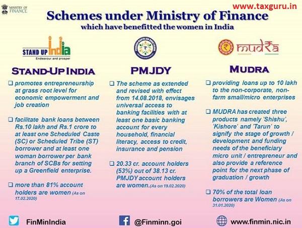 Schemes under ministry of finance