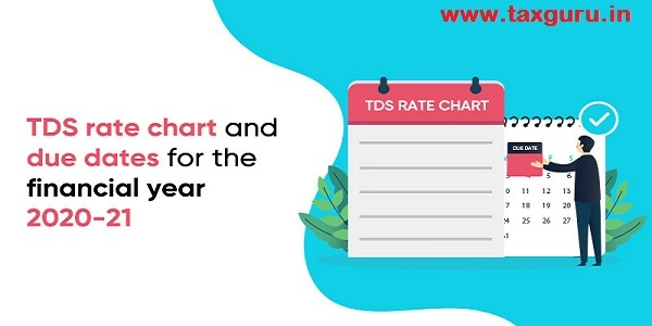 TDS rate chart and due dates for the financial year 2020-21