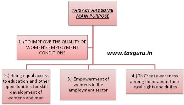 Act has some main purpose