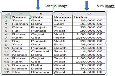 Criteria & Sum Range