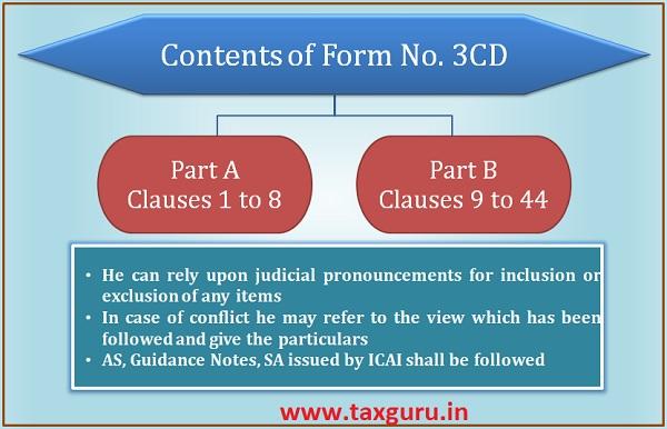 Form No. 3CD