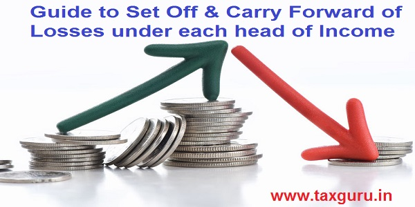 Guide to Set Off & Carry Forward of Losses under each head of Income