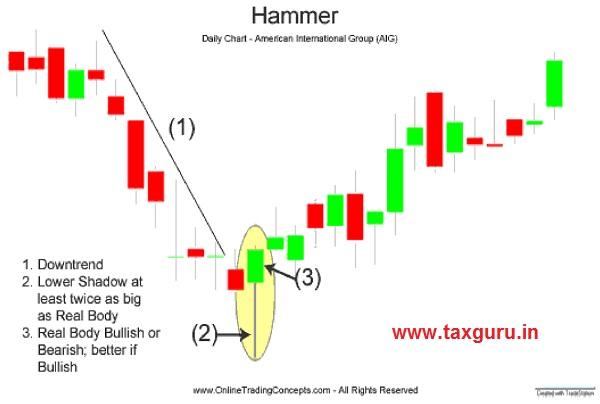 Hammer Image 2