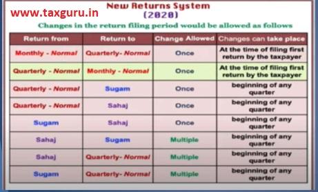 New return system images 1
