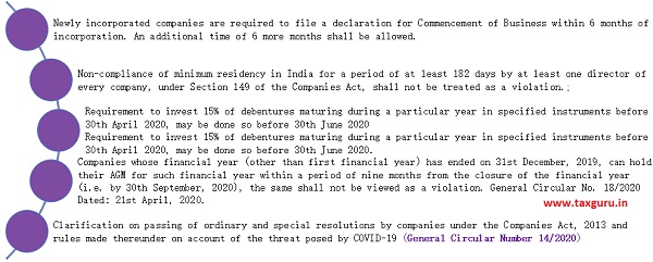 VARIOUS PROVISIONS OF COMPANIES ACT,2013 images 1