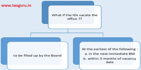Board Report images 1