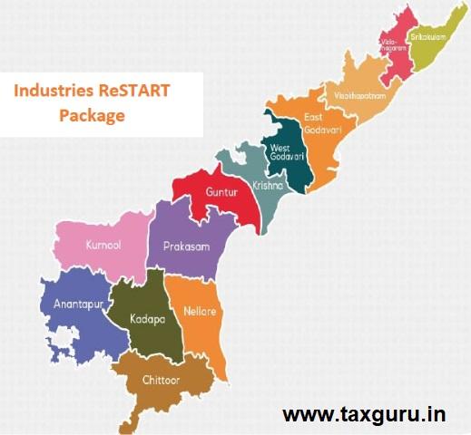 Industries Restart package